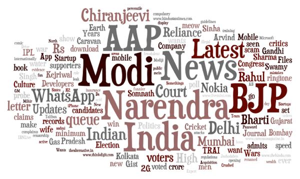 A wordle of what's been trending in India in April.